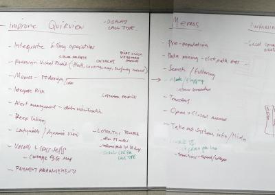 Team brainstorming whiteboard